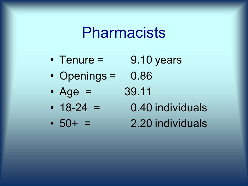 Pharmacists Tenure = 9.10 years Openings = 0.86 Age = = 0.40 individuals 50+ = 2.20 individuals