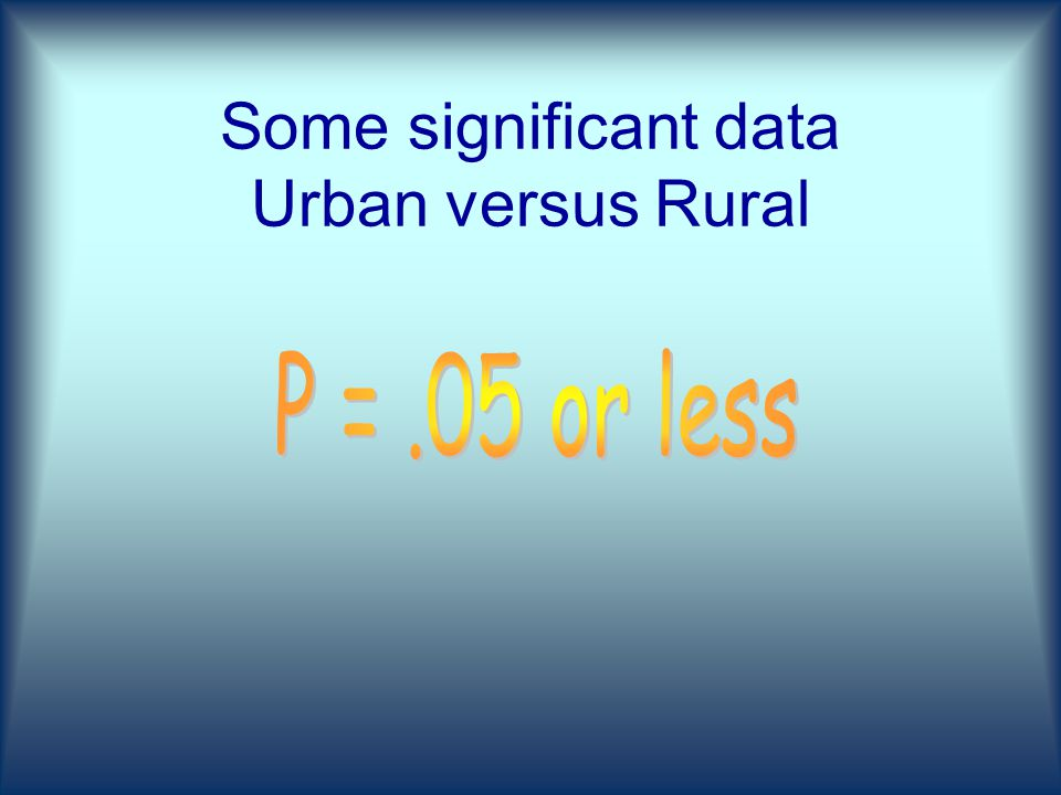Some significant data Urban versus Rural