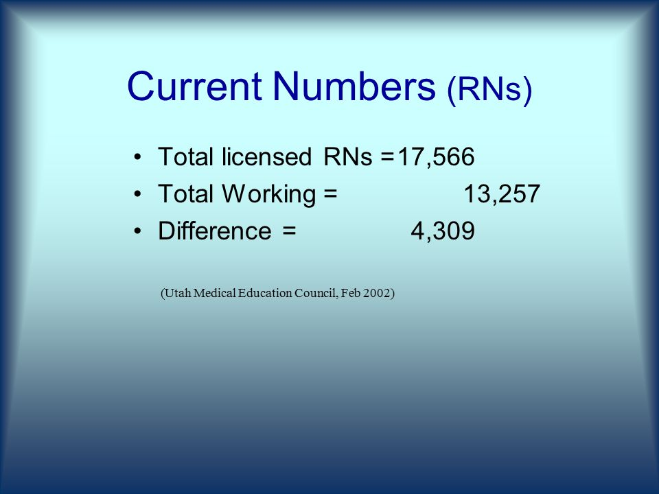 Current Numbers (RNs) Total licensed RNs =17,566 Total Working =13,257 Difference = 4,309 (Utah Medical Education Council, Feb 2002)