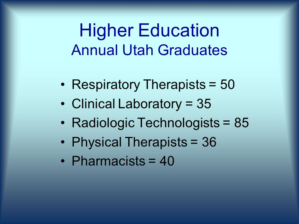 Higher Education Annual Utah Graduates Respiratory Therapists = 50 Clinical Laboratory = 35 Radiologic Technologists = 85 Physical Therapists = 36 Pharmacists = 40