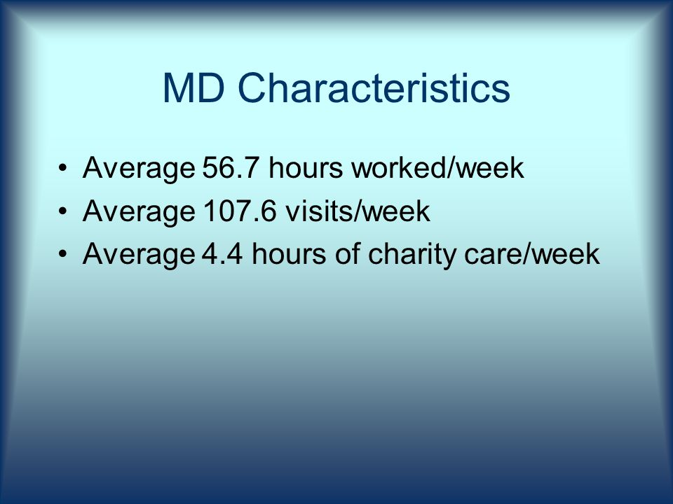 MD Characteristics Average 56.7 hours worked/week Average visits/week Average 4.4 hours of charity care/week