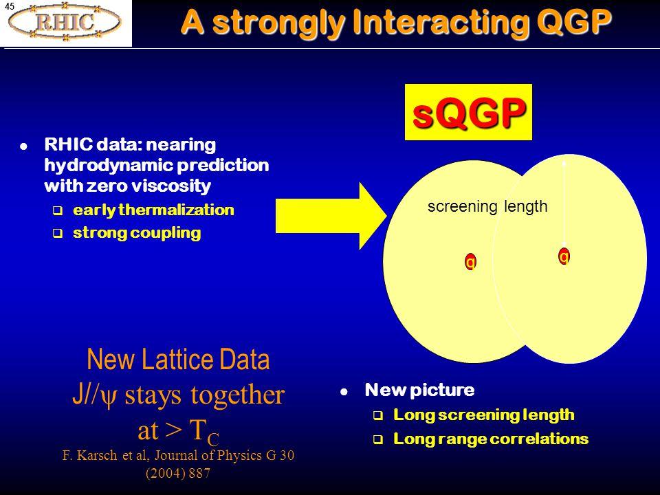 1 The Strongly Interacting Quark Gluon Plasma - the