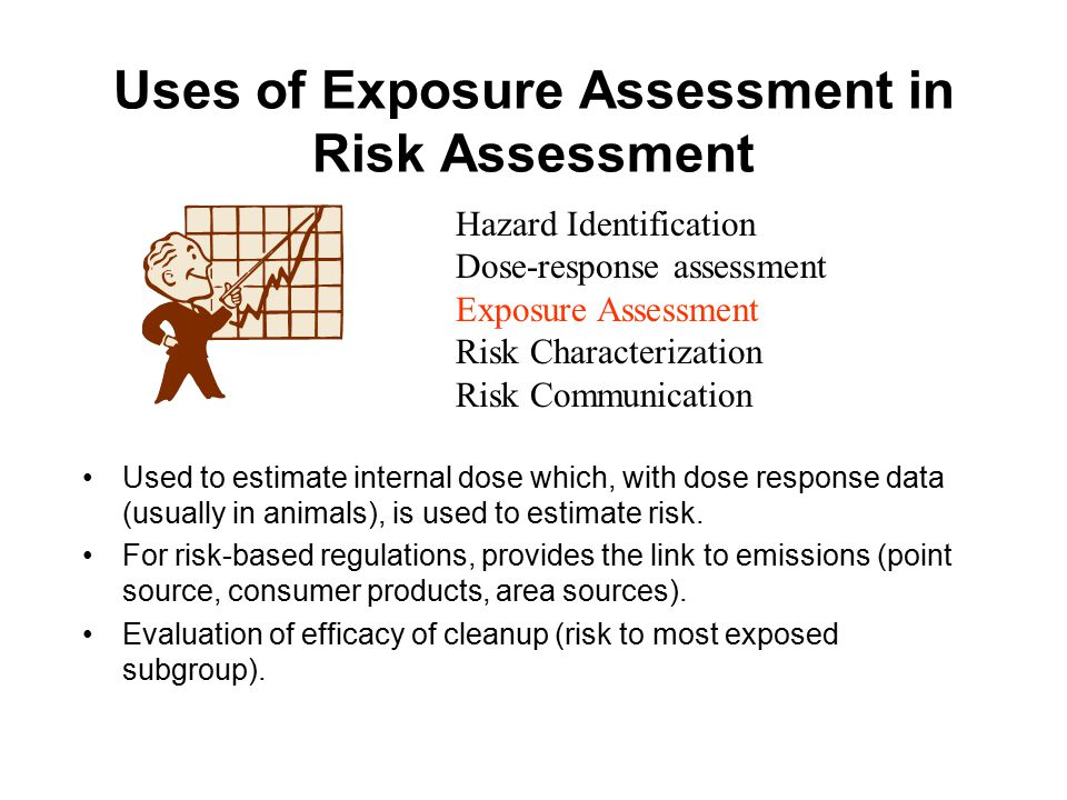 Uses of Exposure Assessment in Risk Assessment Used to estimate internal dose which, with dose response data (usually in animals), is used to estimate risk.