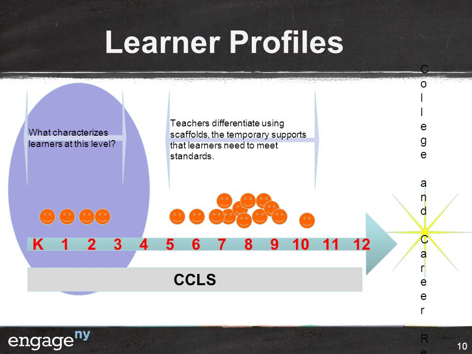 Learner Profiles 10 K College and Career ReadyCollege and Career Ready What characterizes learners at this level.