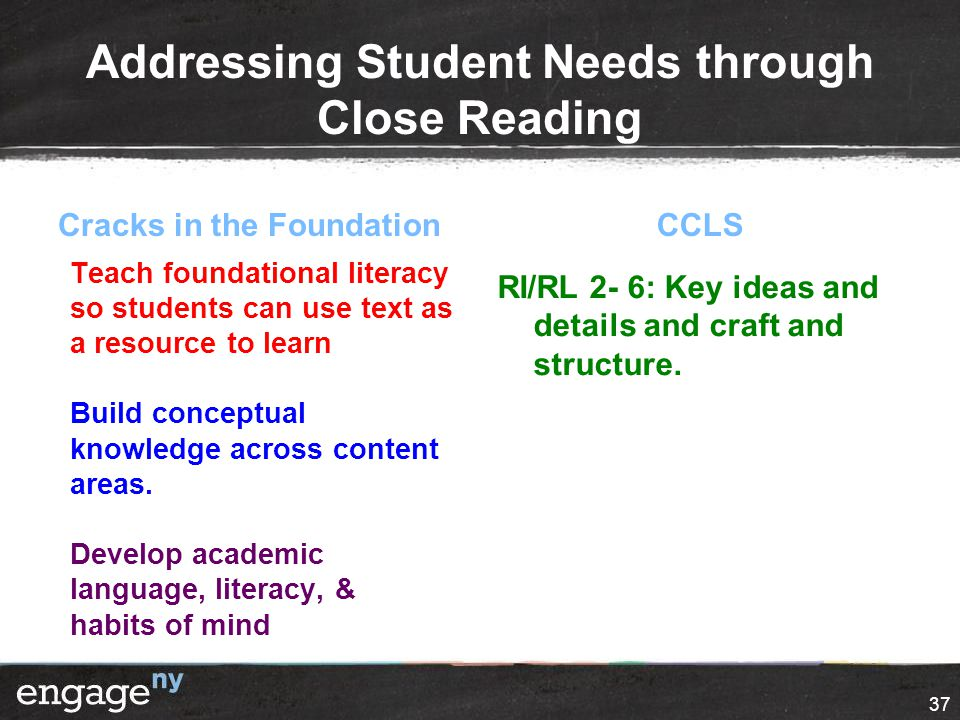 Addressing Student Needs through Close Reading Teach foundational literacy so students can use text as a resource to learn Build conceptual knowledge across content areas.
