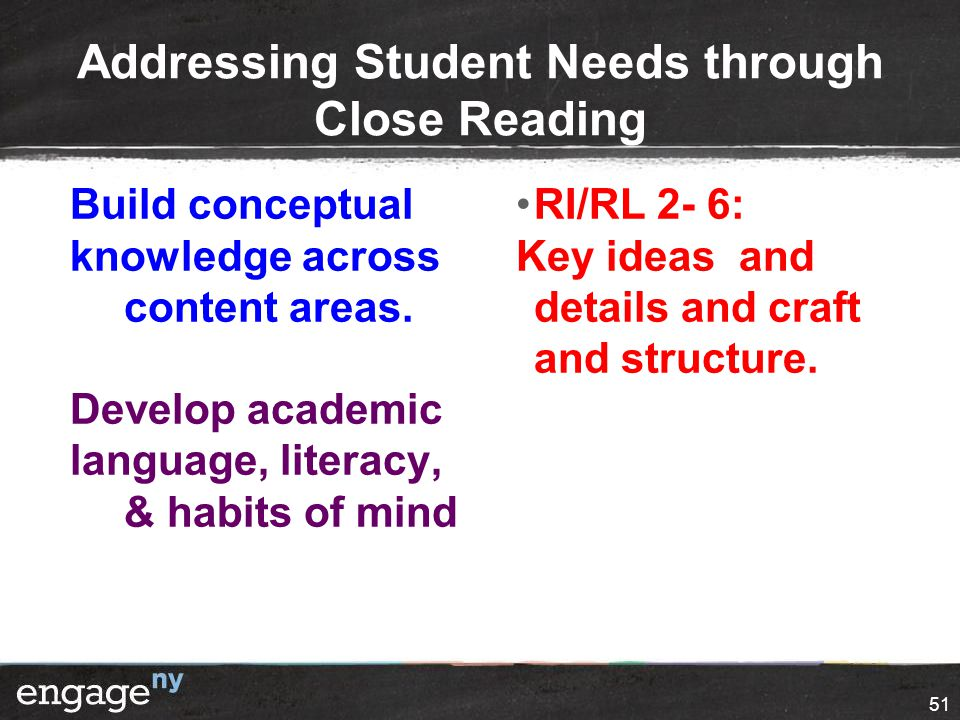 Addressing Student Needs through Close Reading Build conceptual knowledge across content areas.
