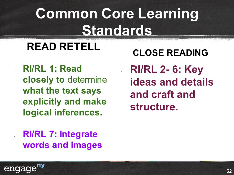 Common Core Learning Standards RI/RL 1: Read closely to determine what the text says explicitly and make logical inferences.