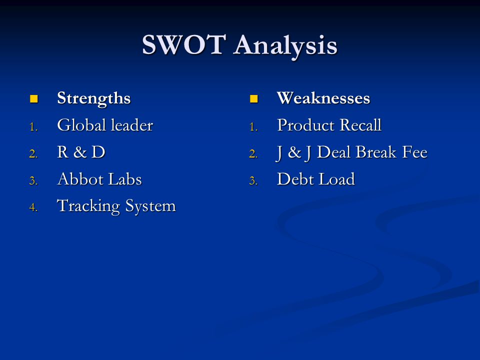 SWOT Analysis Strengths Strengths 1. Global leader 2.