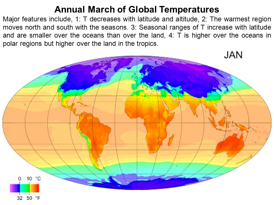 Annual March of Global Temperatures Major features include, 1: T decreases with latitude and altitude, 2: The warmest region moves north and south with the seasons.