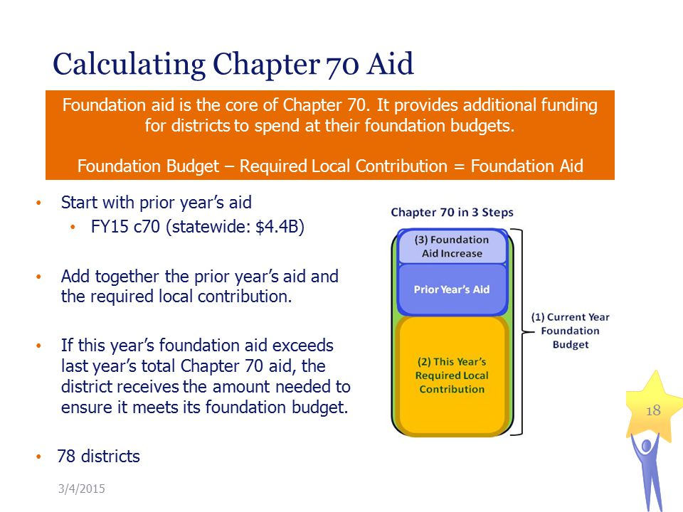 Calculating Chapter 70 Aid 3/4/ Foundation aid is the core of Chapter 70.
