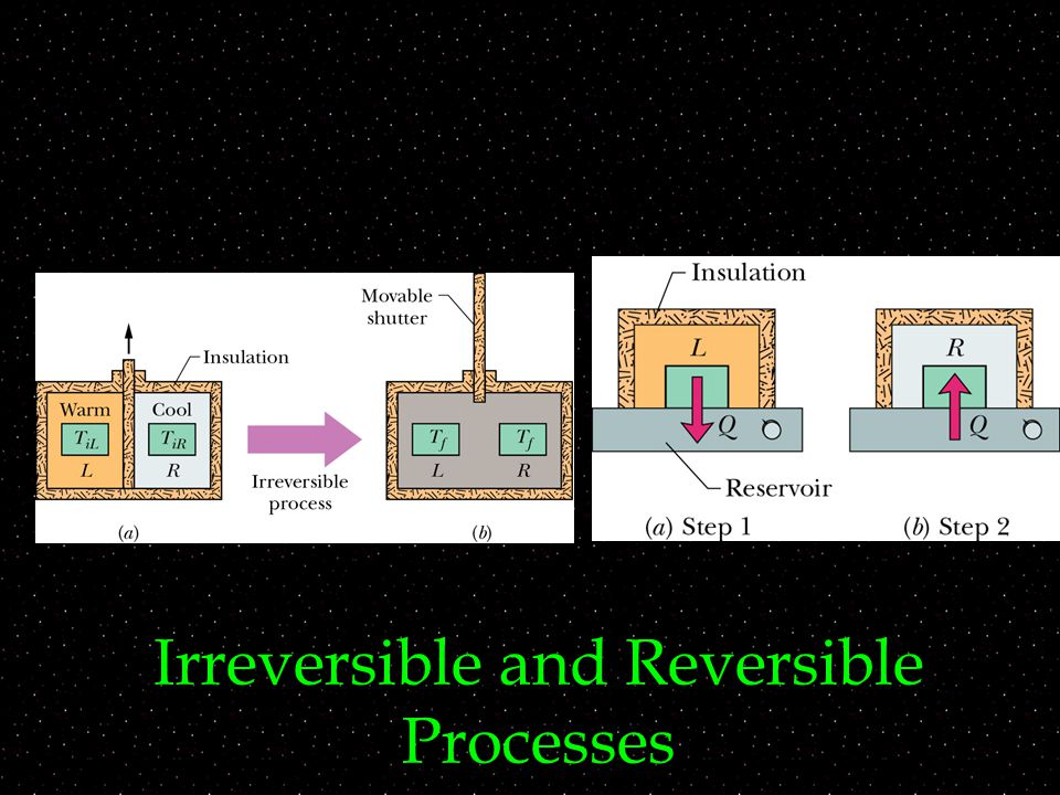 Irreversible and Reversible Processes
