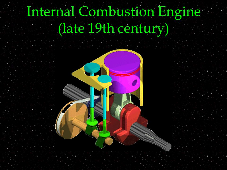 Internal Combustion Engine (late 19th century)