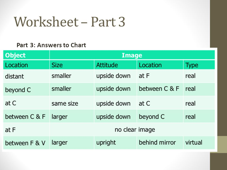 Worksheet – Part 3 Part 3: Answers to Chart