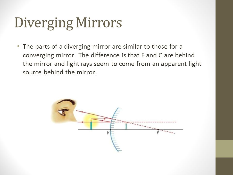Diverging Mirrors The parts of a diverging mirror are similar to those for a converging mirror.