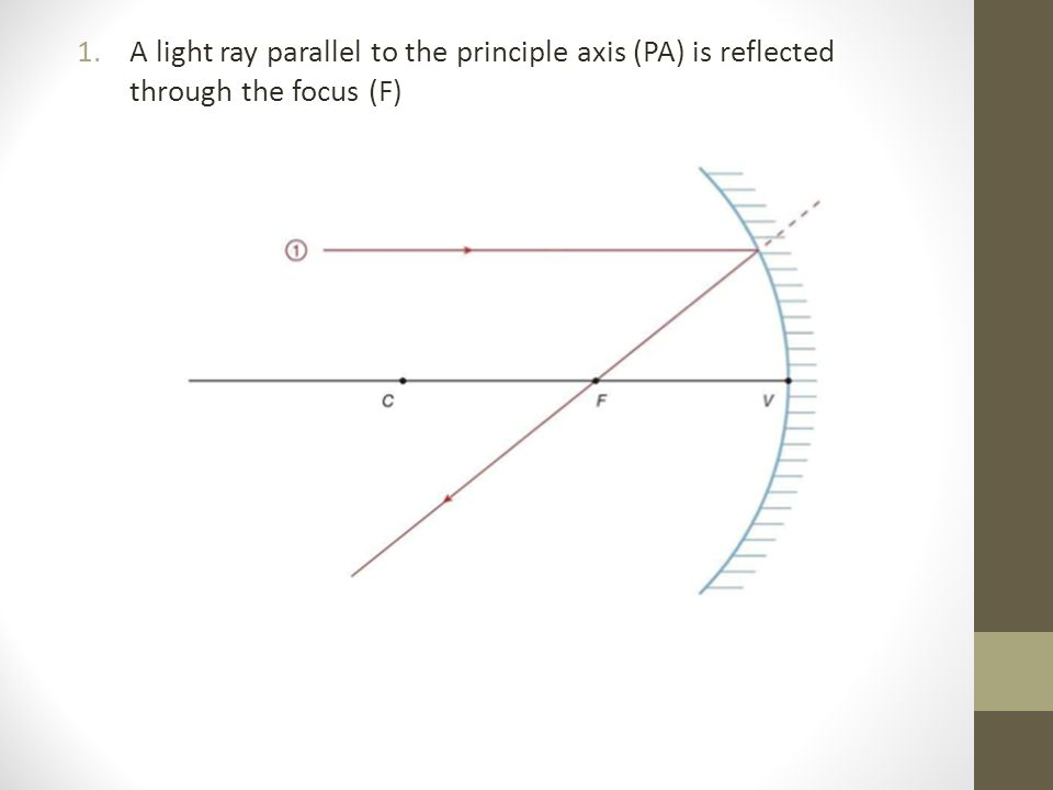 1.A light ray parallel to the principle axis (PA) is reflected through the focus (F)
