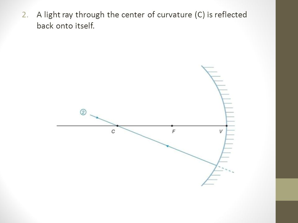 2.A light ray through the center of curvature (C) is reflected back onto itself.