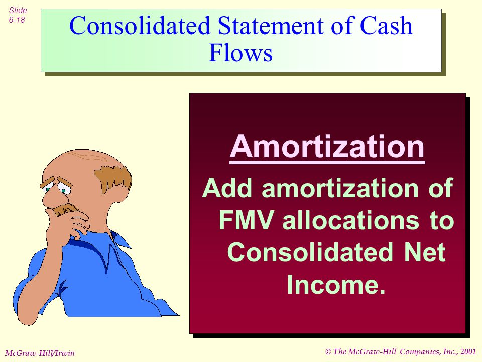 © The McGraw-Hill Companies, Inc., 2001 Slide 6-18 McGraw-Hill/Irwin Amortization Add amortization of FMV allocations to Consolidated Net Income.