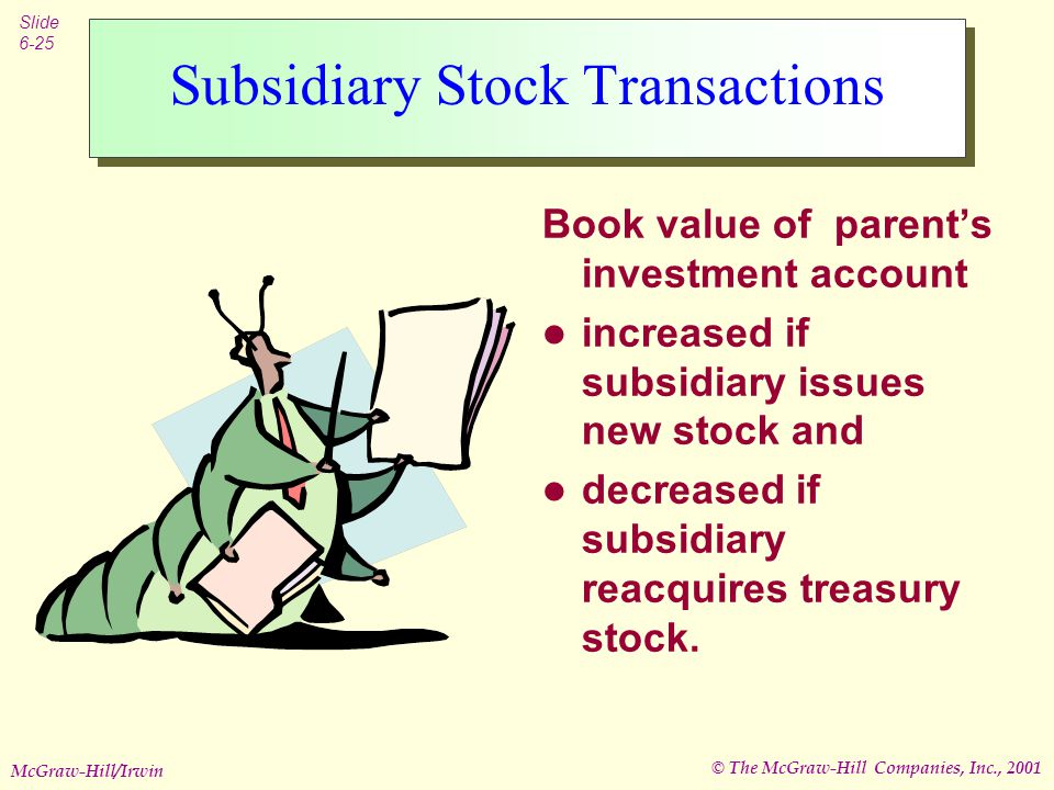 © The McGraw-Hill Companies, Inc., 2001 Slide 6-25 McGraw-Hill/Irwin Subsidiary Stock Transactions Book value of parent's investment account increased if subsidiary issues new stock and decreased if subsidiary reacquires treasury stock.