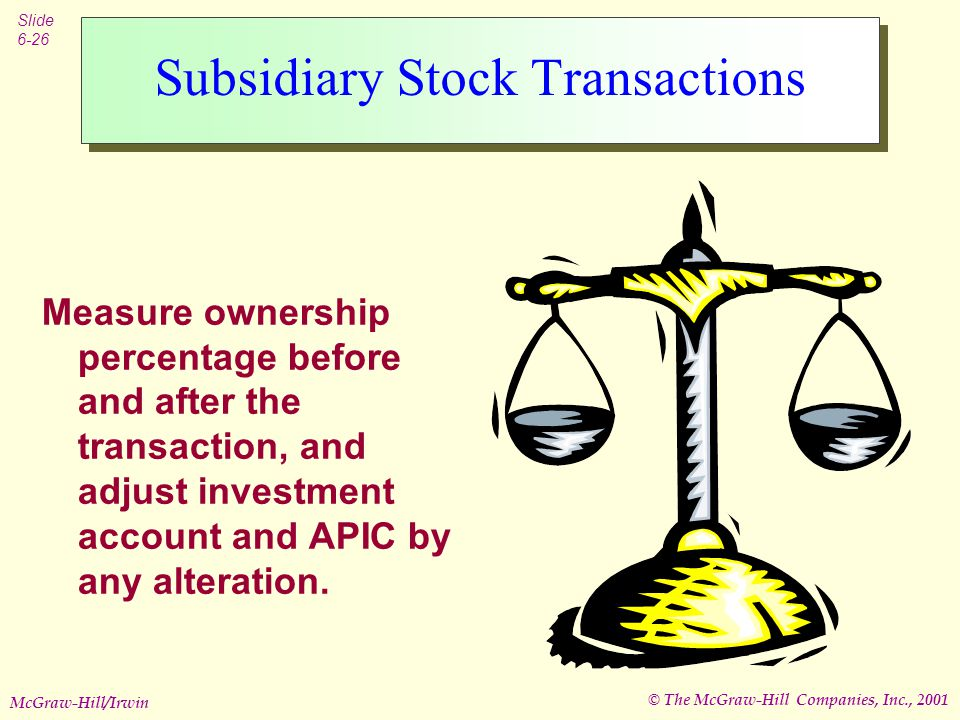 © The McGraw-Hill Companies, Inc., 2001 Slide 6-26 McGraw-Hill/Irwin Subsidiary Stock Transactions Measure ownership percentage before and after the transaction, and adjust investment account and APIC by any alteration.