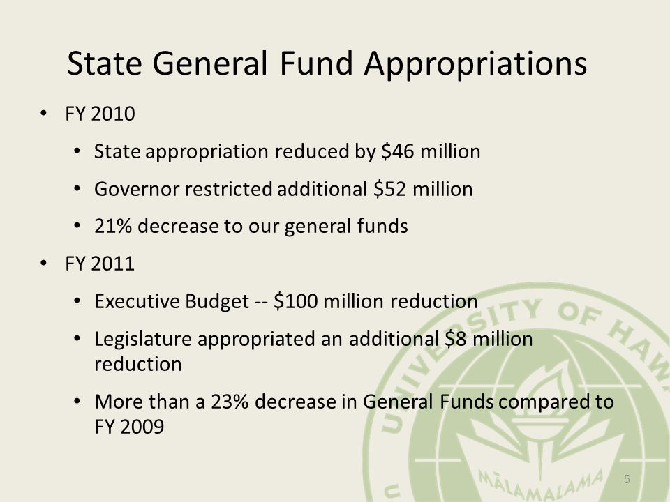 State General Fund Appropriations FY 2010 State appropriation reduced by $46 million Governor restricted additional $52 million 21% decrease to our general funds FY 2011 Executive Budget -- $100 million reduction Legislature appropriated an additional $8 million reduction More than a 23% decrease in General Funds compared to FY