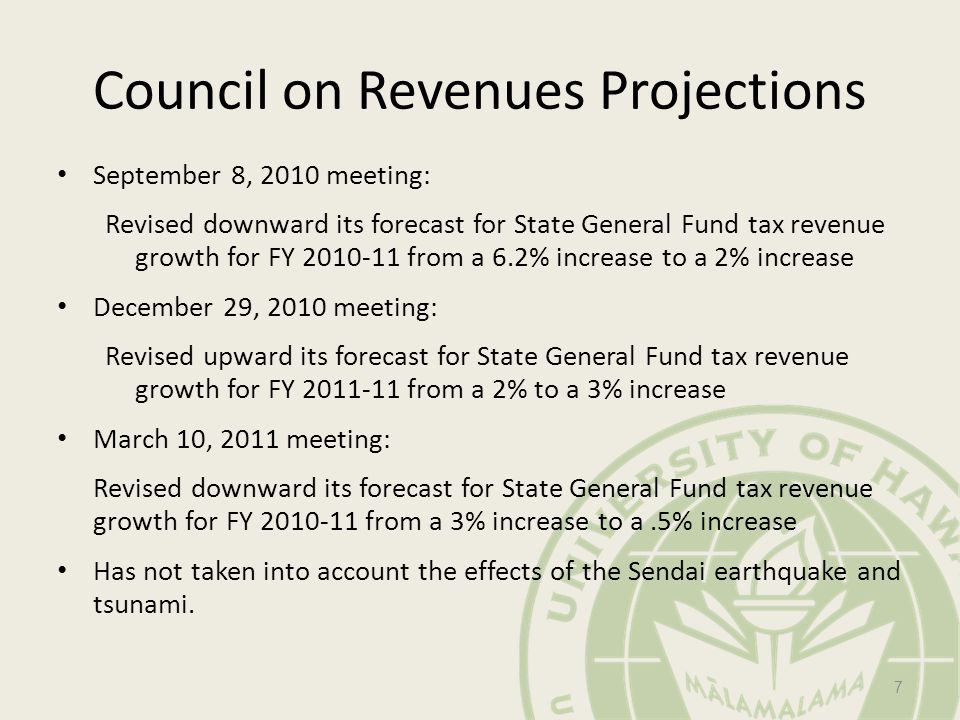 Council on Revenues Projections September 8, 2010 meeting: Revised downward its forecast for State General Fund tax revenue growth for FY from a 6.2% increase to a 2% increase December 29, 2010 meeting: Revised upward its forecast for State General Fund tax revenue growth for FY from a 2% to a 3% increase March 10, 2011 meeting: Revised downward its forecast for State General Fund tax revenue growth for FY from a 3% increase to a.5% increase Has not taken into account the effects of the Sendai earthquake and tsunami.