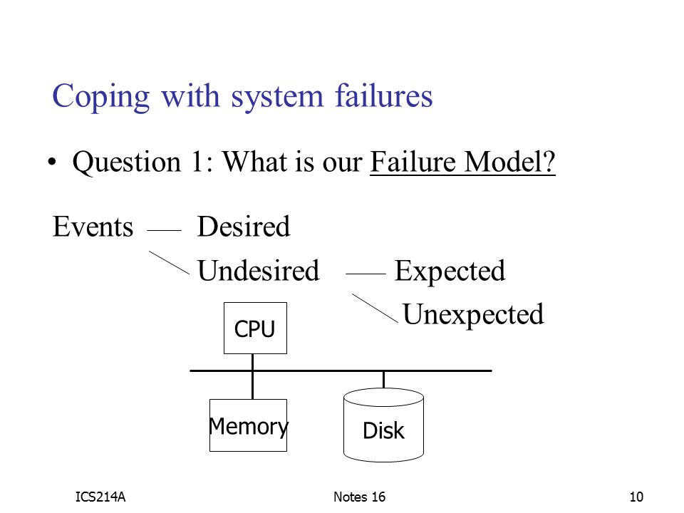 ICS214ANotes 1610 Coping with system failures Question 1: What is our Failure Model.