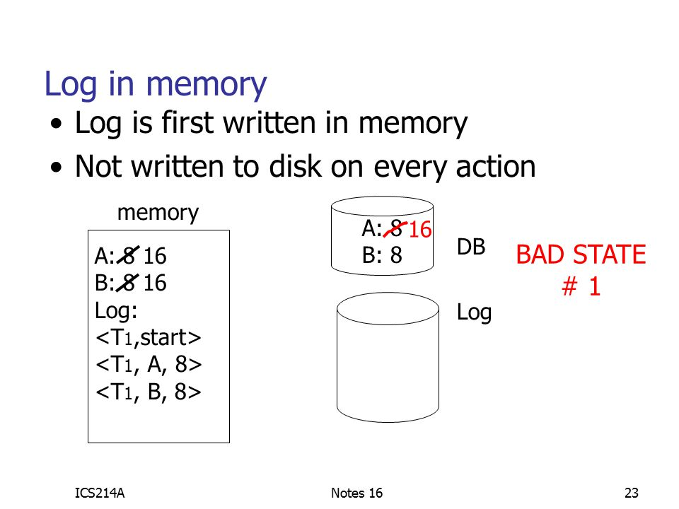 ICS214ANotes 1623 Log in memory Log is first written in memory Not written to disk on every action memory DB Log A: 8 16 B: 8 16 Log: A: 8 B: 8 16 BAD STATE # 1