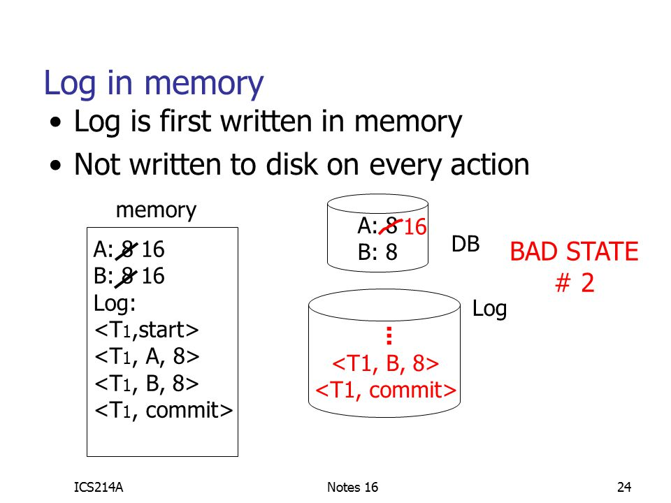 ICS214ANotes 1624 Log in memory Log is first written in memory Not written to disk on every action memory DB Log A: 8 16 B: 8 16 Log: A: 8 B: 8 16 BAD STATE # 2...