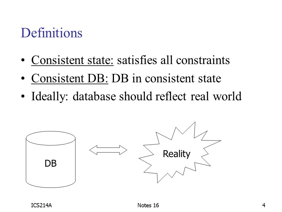ICS214ANotes 164 Definitions Consistent state: satisfies all constraints Consistent DB: DB in consistent state Ideally: database should reflect real world DB Reality