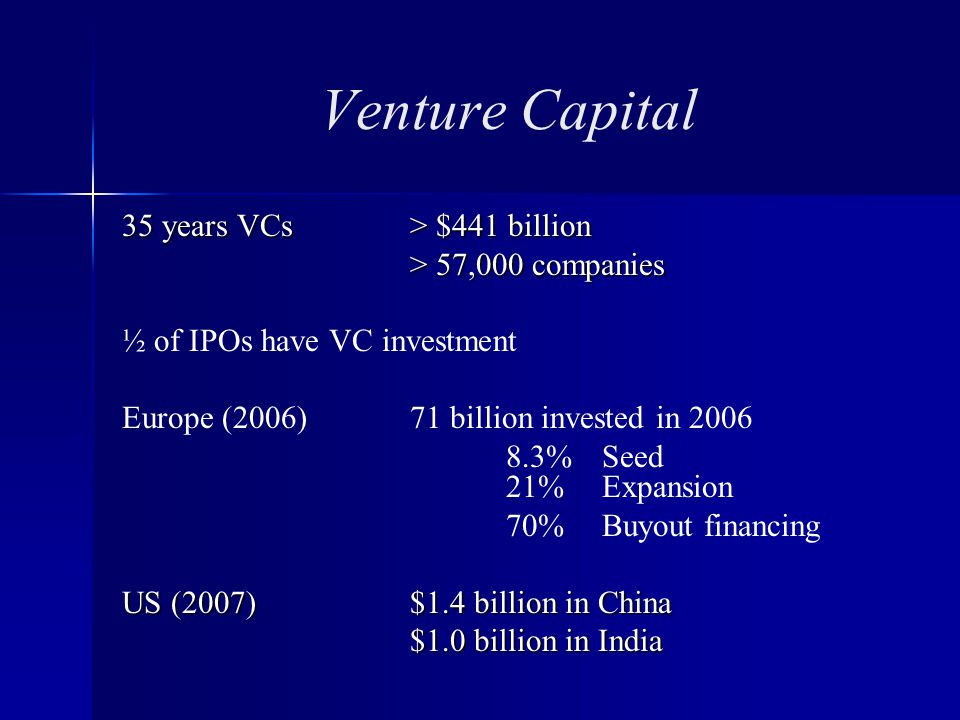 Venture Capital 35 years VCs > $441 billion > 57,000 companies ½ of IPOs have VC investment Europe (2006)71 billion invested in %Seed 21% Expansion 70% Buyout financing US (2007)$1.4 billion in China $1.0 billion in India
