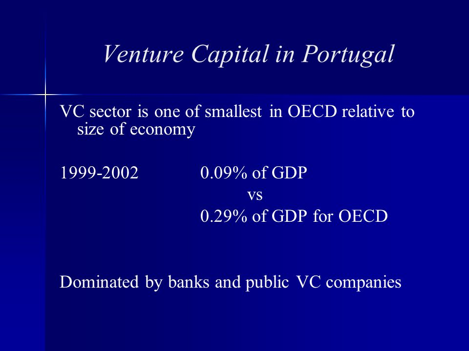 Venture Capital in Portugal VC sector is one of smallest in OECD relative to size of economy % of GDP vs 0.29% of GDP for OECD Dominated by banks and public VC companies