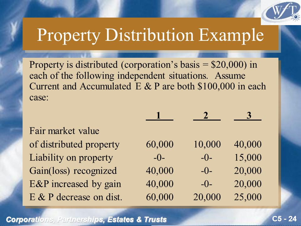 C5 - 24 Corporations, Partnerships, Estates & Trusts Property Distribution Example Property is distributed (corporation's basis = $20,000) in each of the following independent situations.