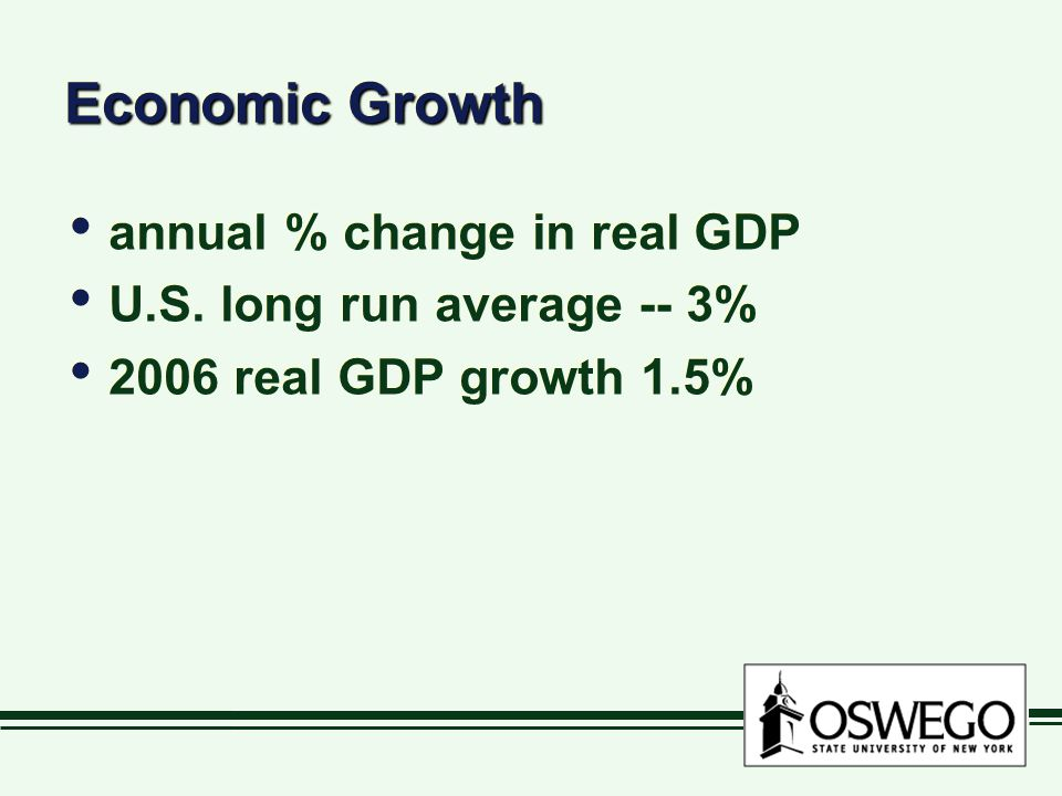 Economic Growth annual % change in real GDP U.S.