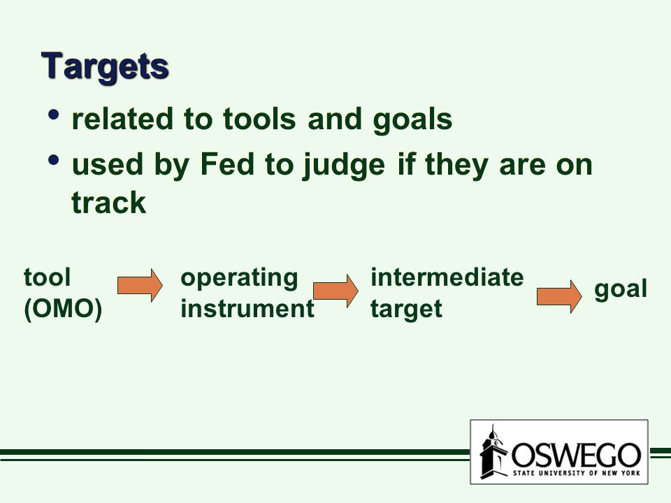 TargetsTargets related to tools and goals used by Fed to judge if they are on track related to tools and goals used by Fed to judge if they are on track goal intermediate target operating instrument tool (OMO)