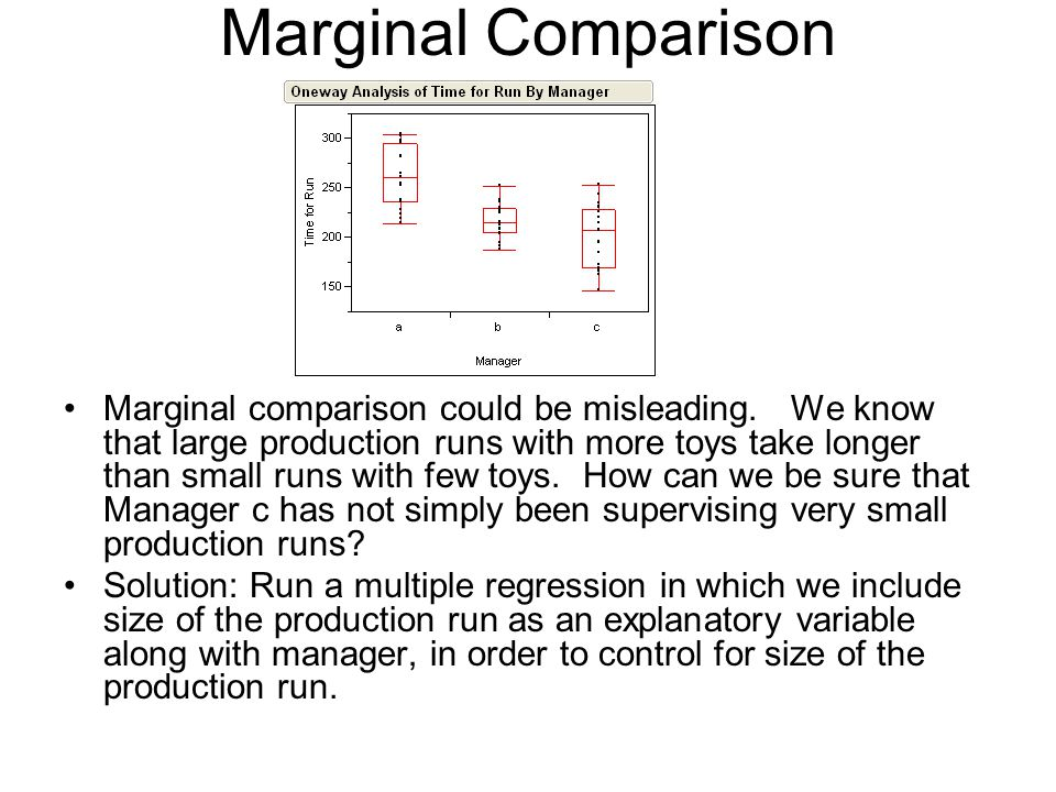 Marginal Comparison Marginal comparison could be misleading.