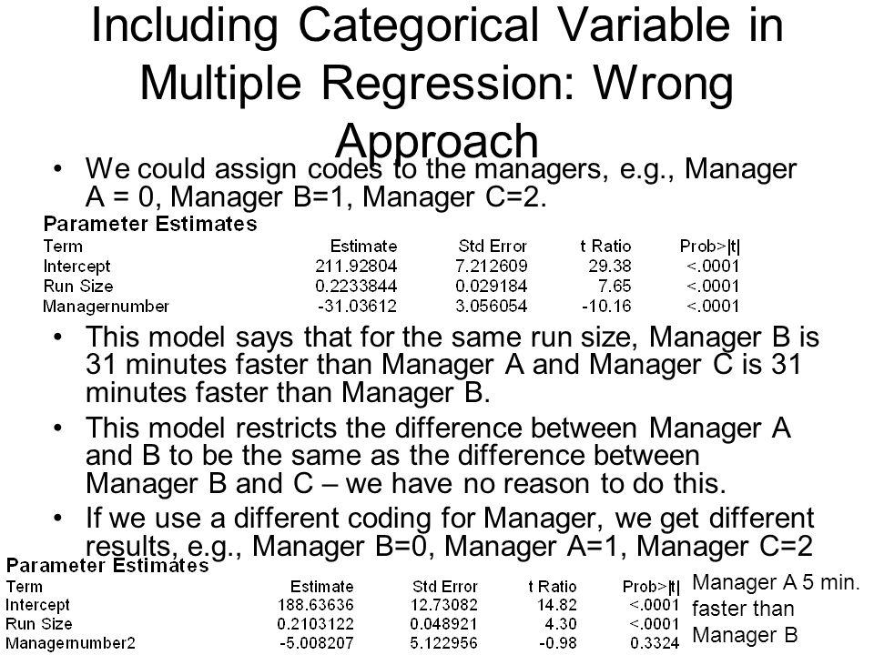 Including Categorical Variable in Multiple Regression: Wrong Approach We could assign codes to the managers, e.g., Manager A = 0, Manager B=1, Manager C=2.