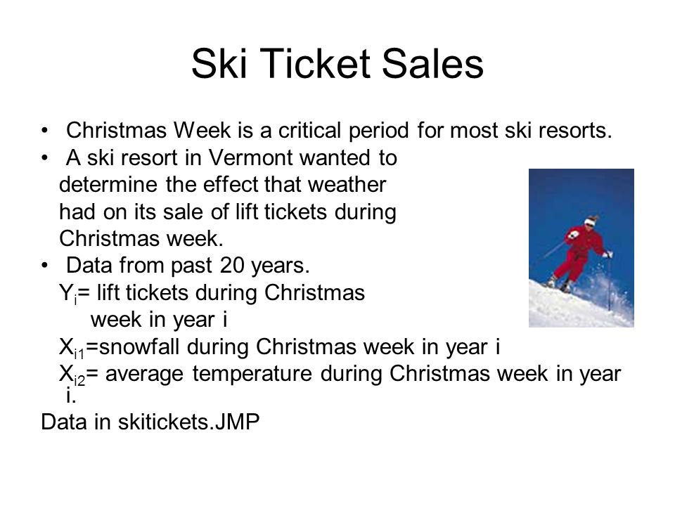 Ski Ticket Sales Christmas Week is a critical period for most ski resorts.