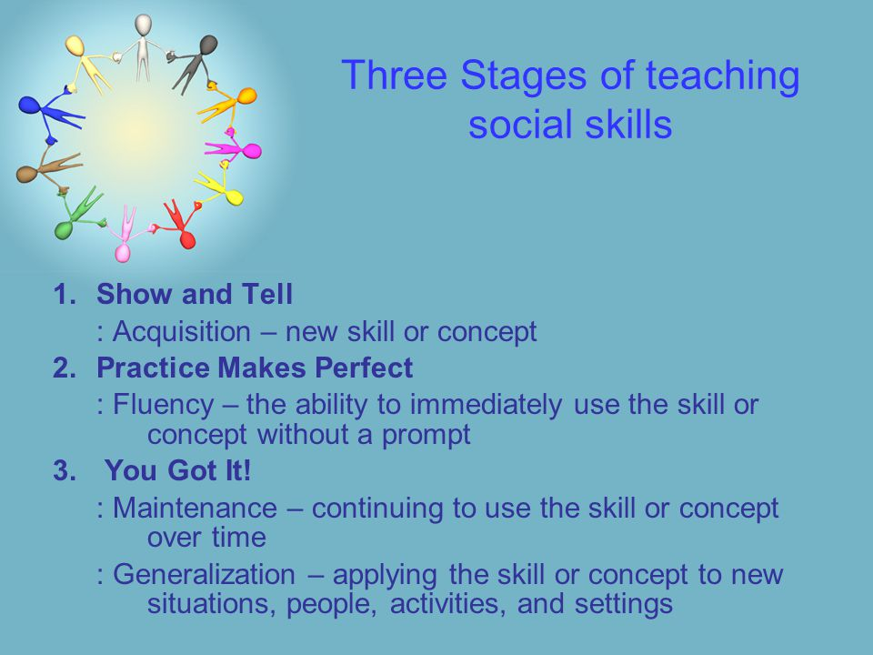 Three Stages of teaching social skills 1.Show and Tell : Acquisition – new skill or concept 2.Practice Makes Perfect : Fluency – the ability to immediately use the skill or concept without a prompt 3.
