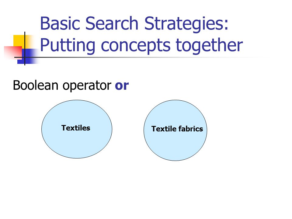 Basic Search Strategies: Putting concepts together Boolean operator and Venn diagrams serve as a visual expression of the Boolean operations Bazaars Weaving and Weavers