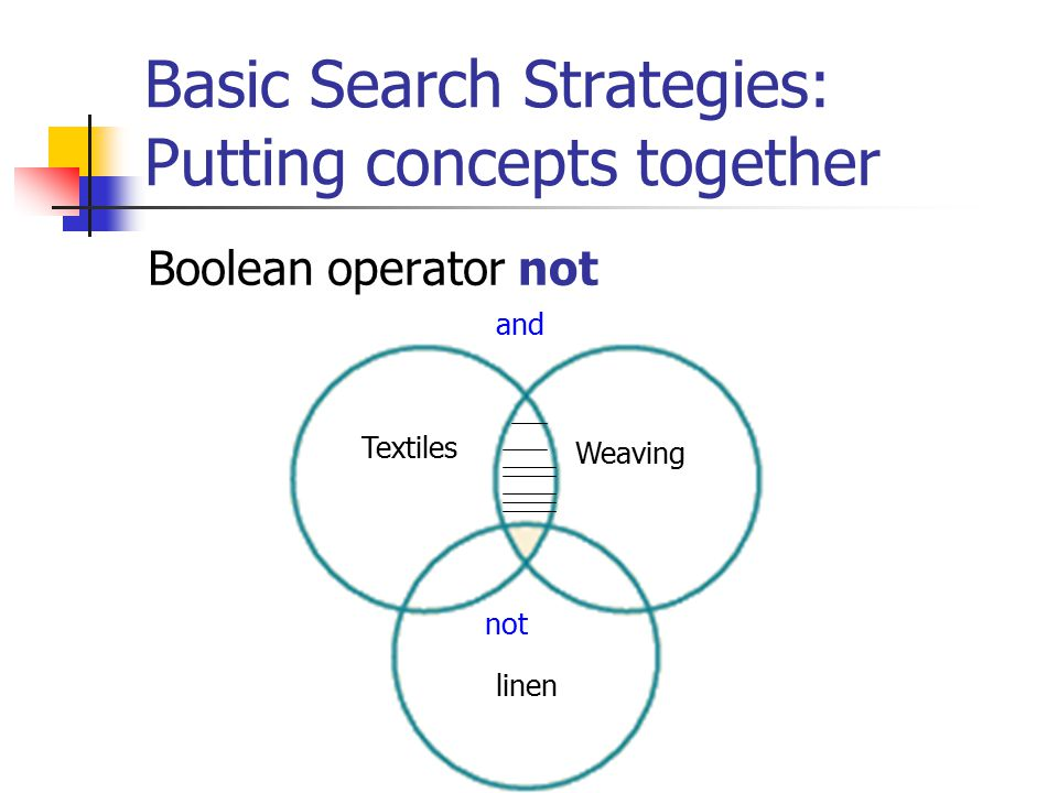 Basic Search Strategies: Putting concepts together Boolean operator or Textiles Textile fabrics