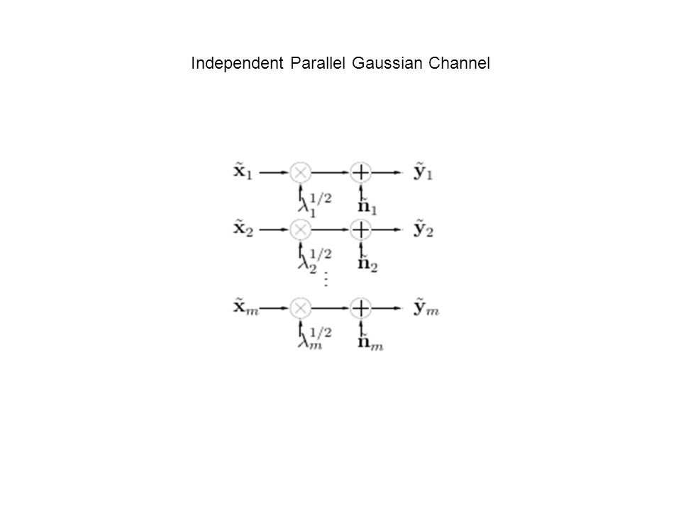 Independent Parallel Gaussian Channel