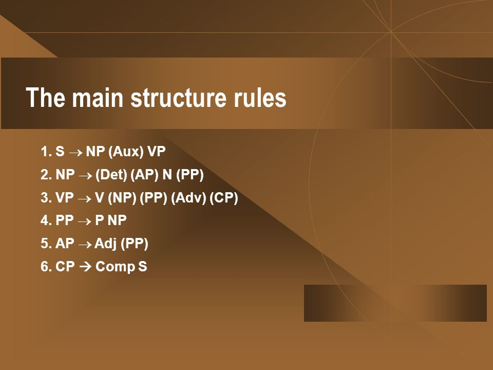 The main structure rules 1. S  NP (Aux) VP 2. NP  (Det) (AP) N (PP) 3.