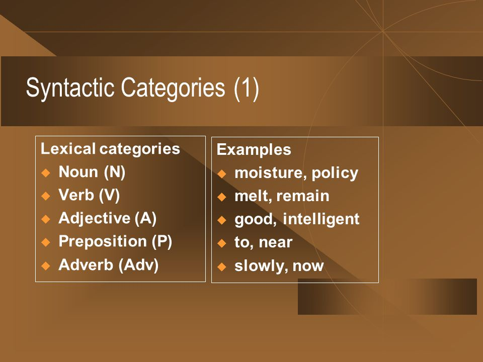 Syntactic Categories (1) Lexical categories  Noun (N)  Verb (V)  Adjective (A)  Preposition (P)  Adverb (Adv) Examples  moisture, policy  melt, remain  good, intelligent  to, near  slowly, now