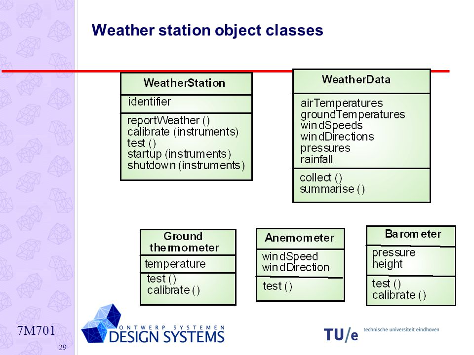 7M Weather station object classes