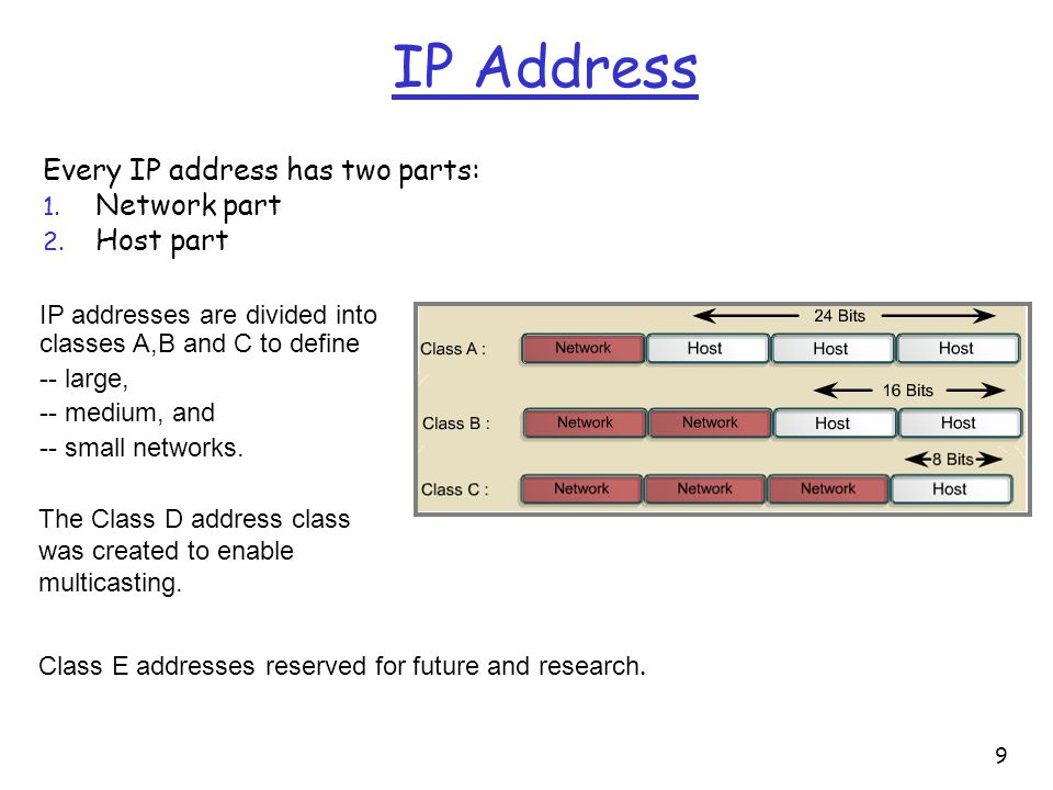 Every IP address has two parts: 1. Network part 2.
