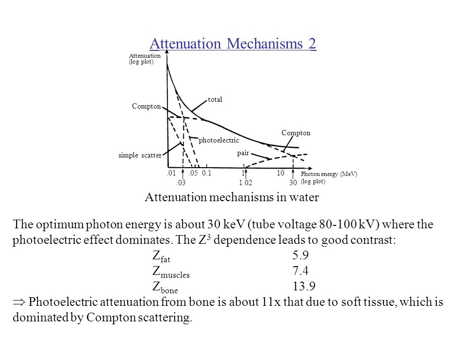 Attenuation Mechanisms 2 Attenuation mechanisms in water The optimum photon energy is about 30 keV (tube voltage kV) where the photoelectric effect dominates.