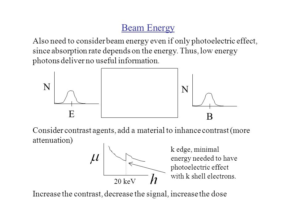 Beam Energy Also need to consider beam energy even if only photoelectric effect, since absorption rate depends on the energy.