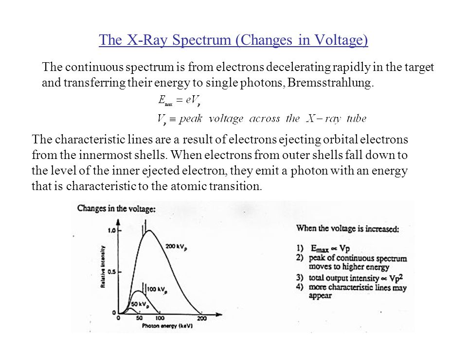 The X-Ray Spectrum (Changes in Voltage) The characteristic lines are a result of electrons ejecting orbital electrons from the innermost shells.