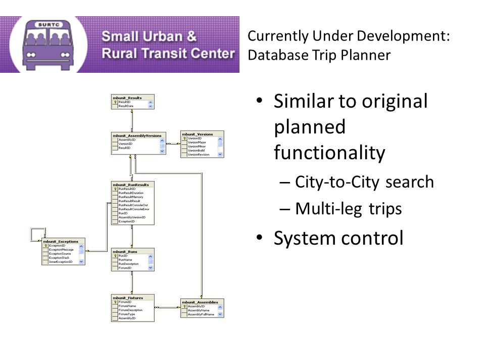 ndinfo org building a regional transit travel information system