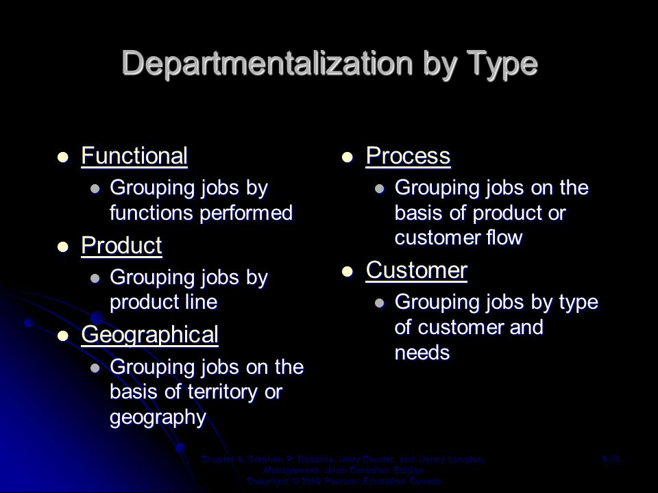Departmentalization by Type Functional Functional Functional Grouping jobs by functions performed Grouping jobs by functions performed Product Product Product Grouping jobs by product line Grouping jobs by product line Geographical Geographical Geographical Grouping jobs on the basis of territory or geography Grouping jobs on the basis of territory or geography Process Process Process Grouping jobs on the basis of product or customer flow Customer Customer Customer Grouping jobs by type of customer and needs Chapter 9, Stephen P.